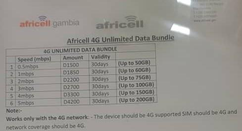 Africell 4G Data Bundles Limited Unlimited