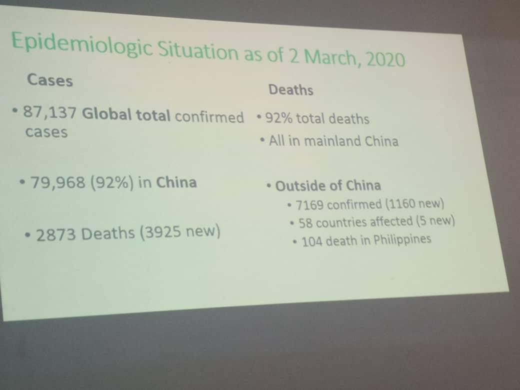 Epidemiology Situation Corona Virus - 2nd March 2020