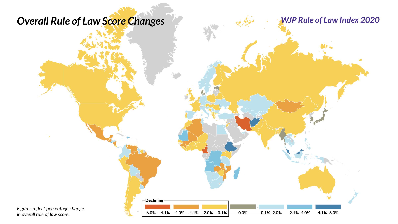 Rule of Law Score Changes