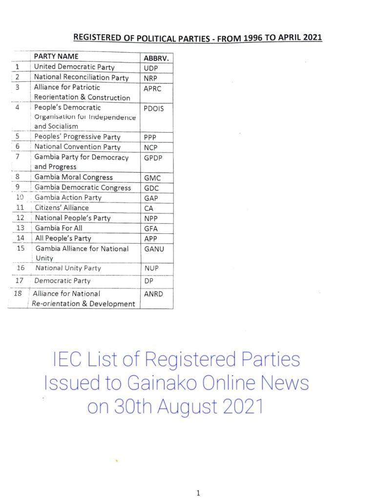 List of Registered Parties issued by IEC (30th August 2021)